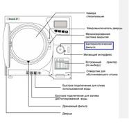 Бактериологический фильтр автоклава EXACTA